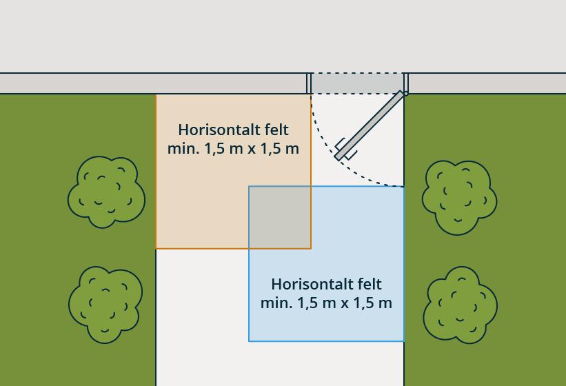Illustrasjon av hovedinngangsdører og plassering av horisontalt felt