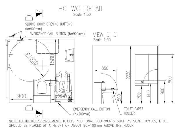 Illustrasjoner av ulike mål inne på HC toalett