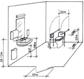 Illustrasjon av toalett med mål fra gulv til underside vask og mål av høyde på toalett, og armlener ved toalett
