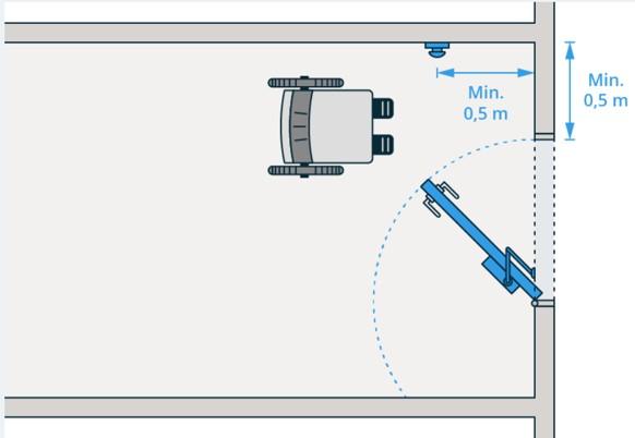 Illustrasjon av hvordan automatisk døråpner skal plasseres slik at den er tilgjengelig for personer i rullestol