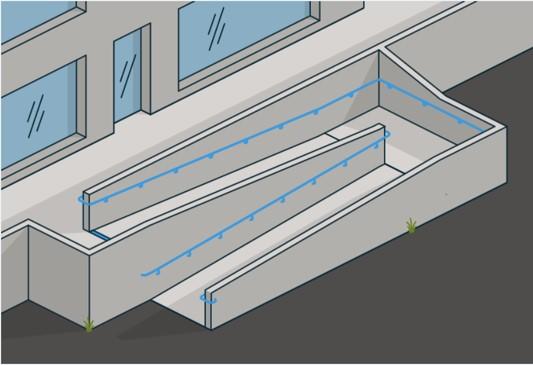 Illustrasjon av rampe med håndløper i én høyde