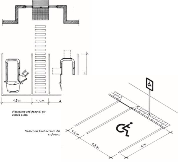 Illustrasjoner av HC parkering i forhold til gangvei og fortau